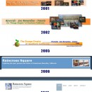 Site Evolution